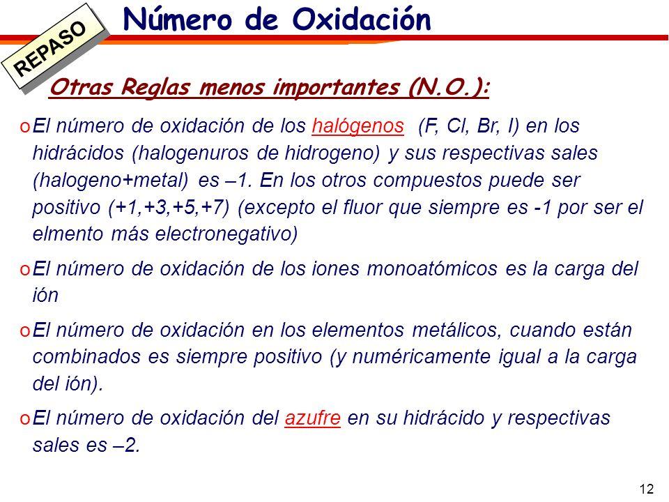 Número de Oxidación Otras Reglas menos importantes (N.O.): REPASO