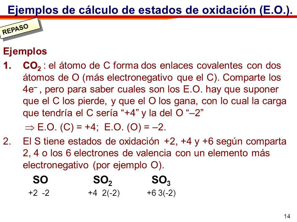 Ejemplos de cálculo de estados de oxidación (E.O.).