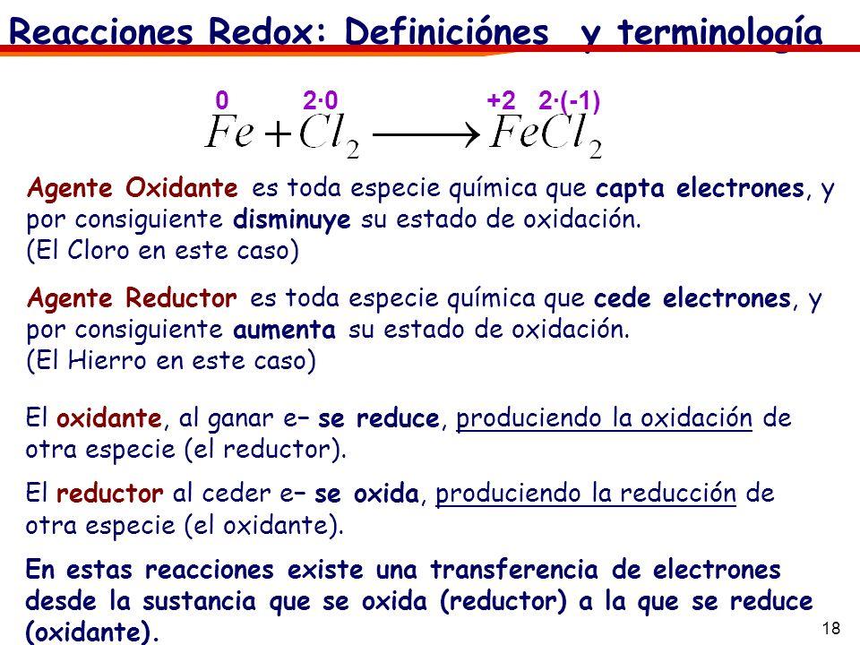 Reacciones Redox: Definiciónes y terminología