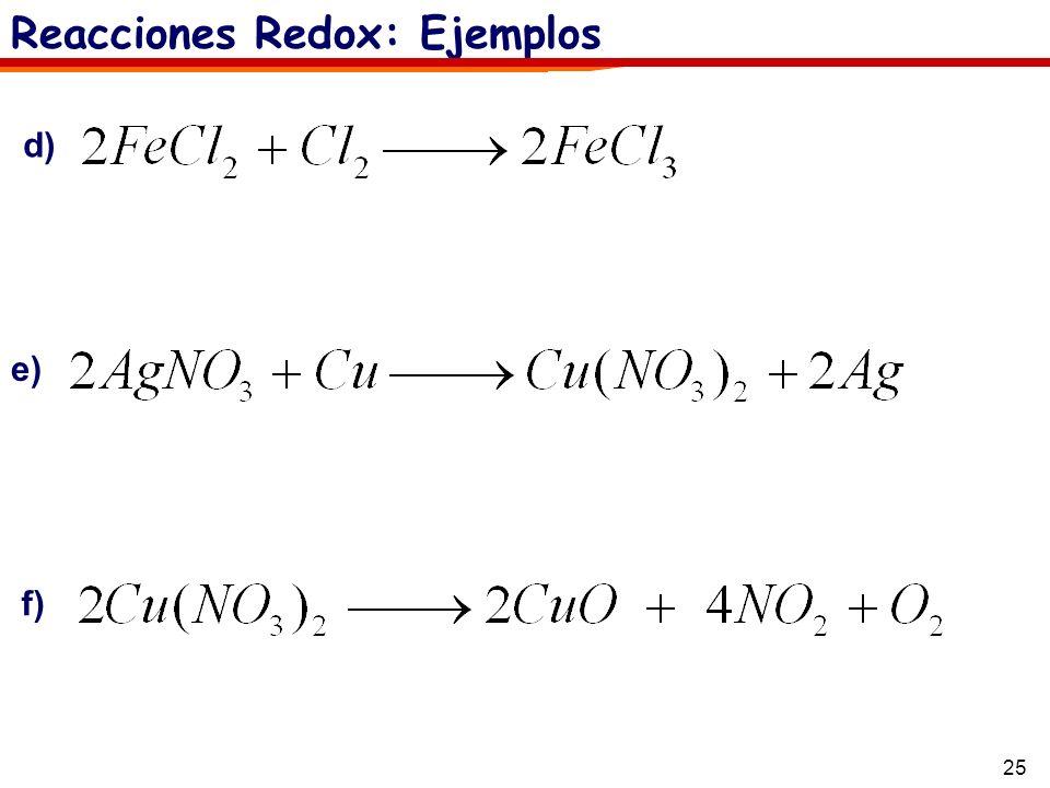 Reacciones Redox: Ejemplos