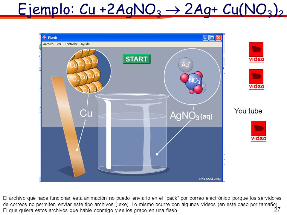 Ejemplo: Cu +2AgNO3  2Ag+ Cu(NO3)2