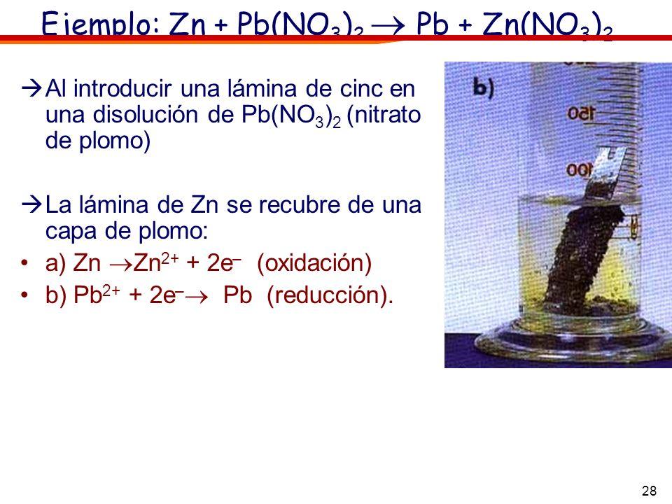 Ejemplo: Zn + Pb(NO3)2  Pb + Zn(NO3)2