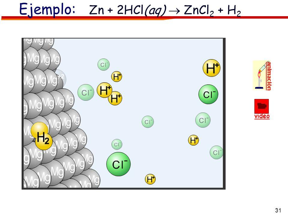 Ejemplo: Zn + 2HCl(aq)  ZnCl2 + H2