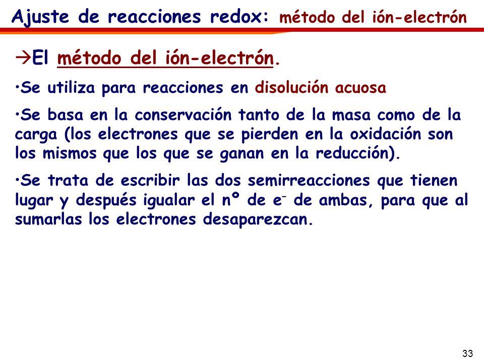 Ajuste de reacciones redox: método del ión-electrón