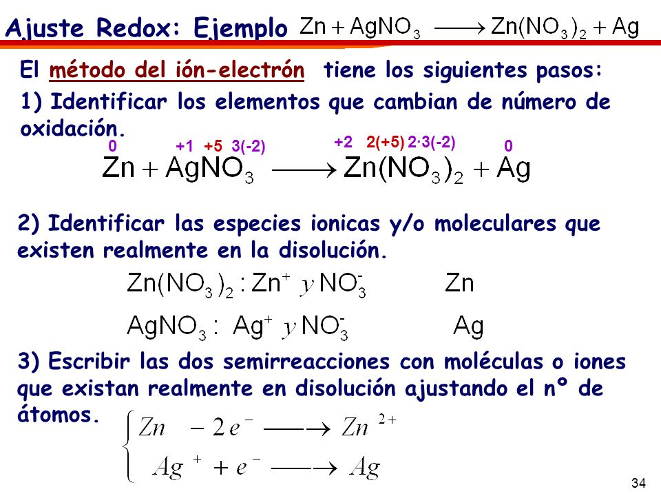 Ajuste Redox: Ejemplo El método del ión-electrón tiene los siguientes pasos: 1) Identificar los elementos que cambian de número de oxidación.