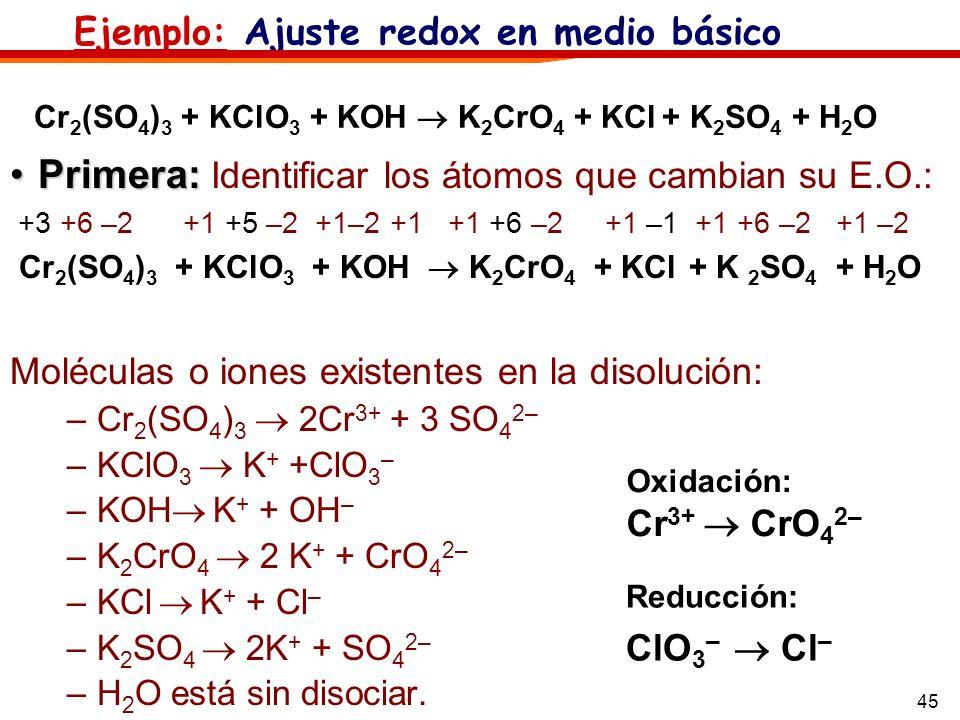 Cr2(SO4)3 + KClO3 + KOH  K2CrO4 + KCl + K2SO4 + H2O