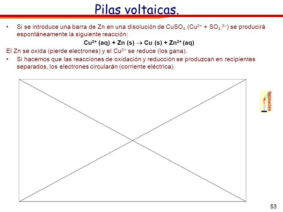 Cu2+ (aq) + Zn (s)  Cu (s) + Zn2+ (aq)