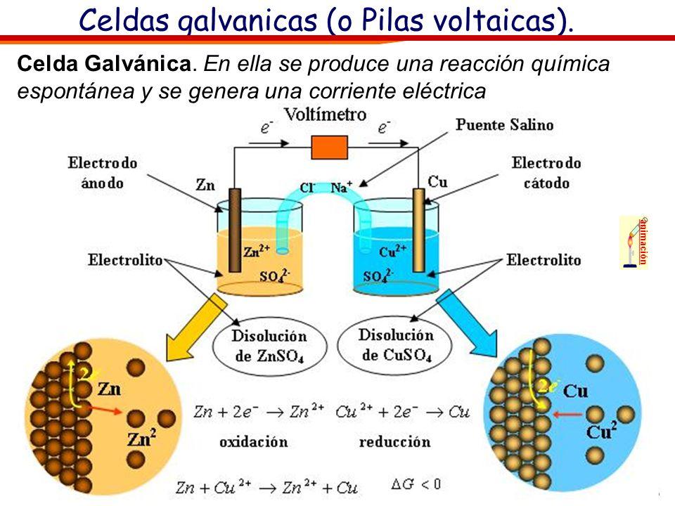 Celdas galvanicas (o Pilas voltaicas).