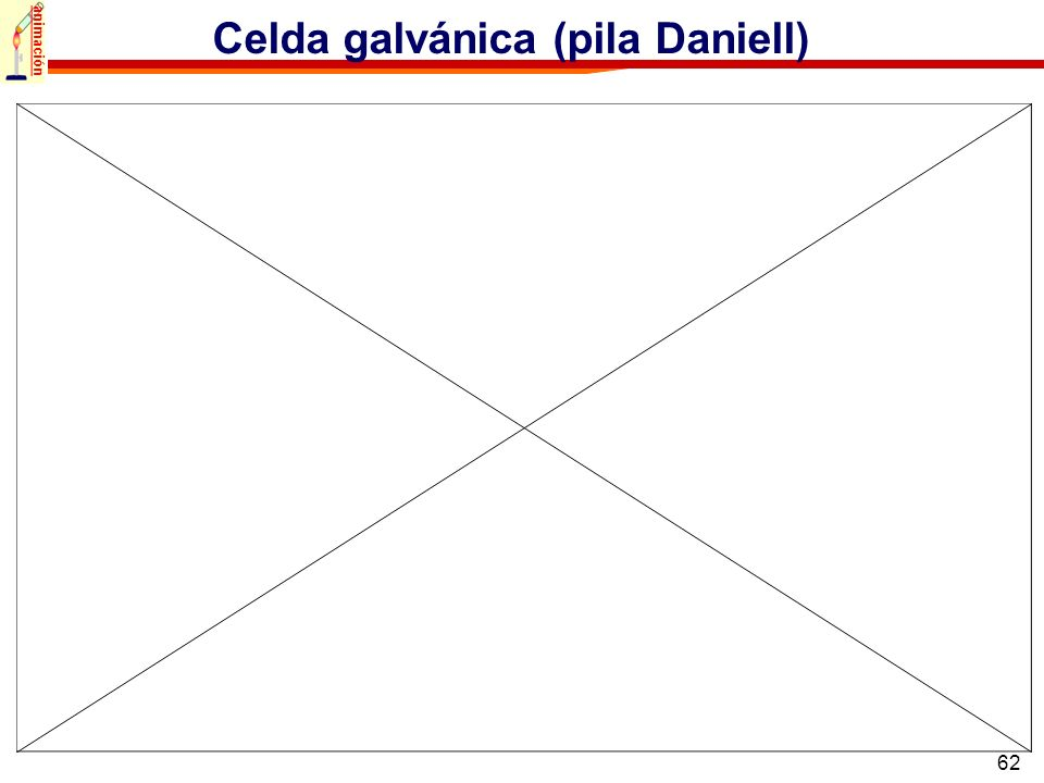 Celda galvánica (pila Daniell)