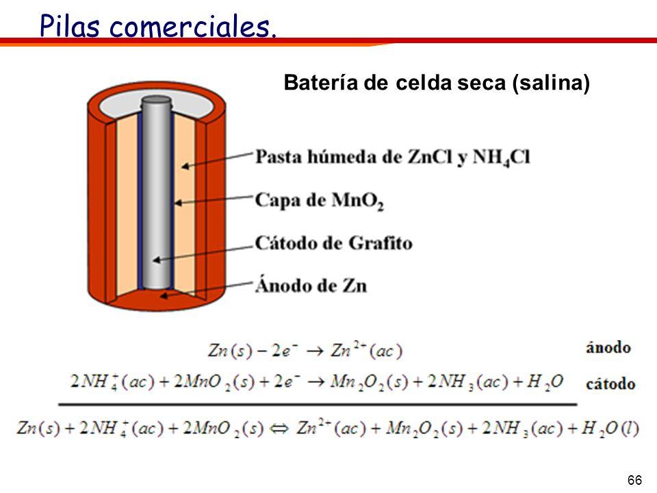 Pilas comerciales. Batería de celda seca (salina)