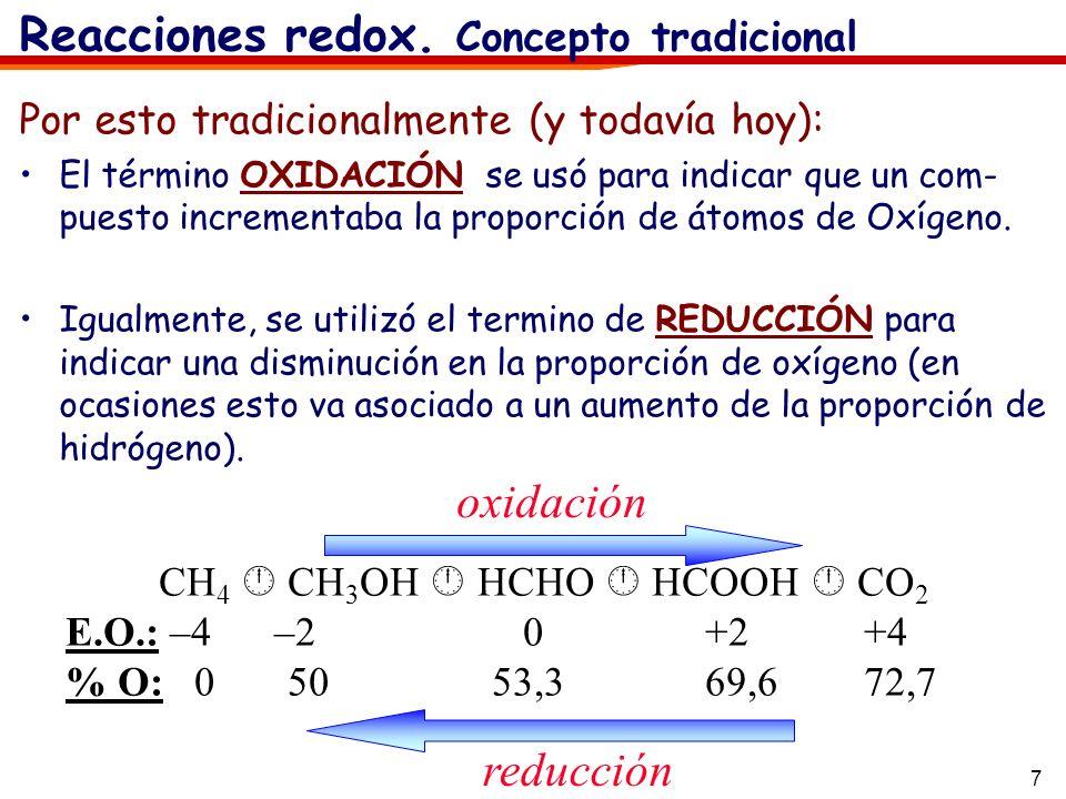 Reacciones redox. Concepto tradicional