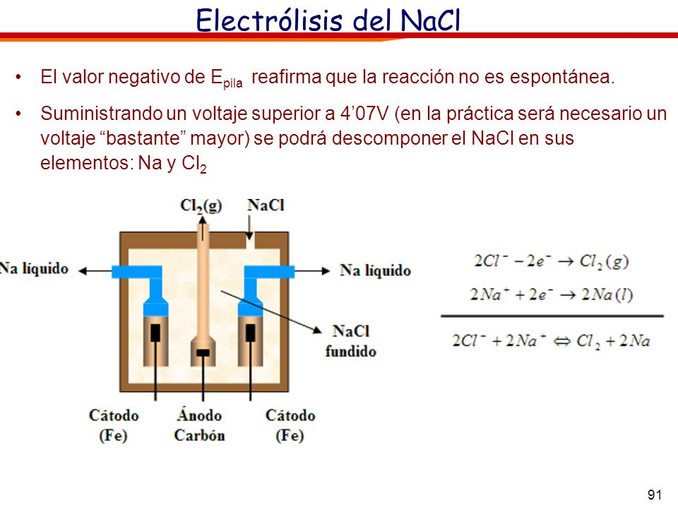Electrólisis del NaCl El valor negativo de Epila reafirma que la reacción no es espontánea.