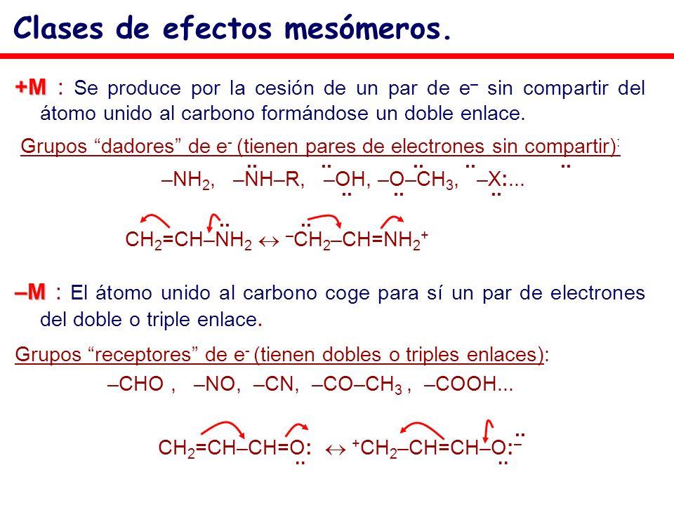 Clases de efectos mesómeros.