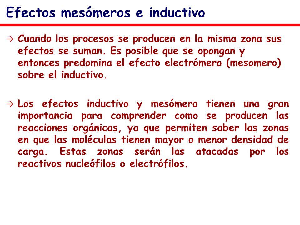 Efectos mesómeros e inductivo