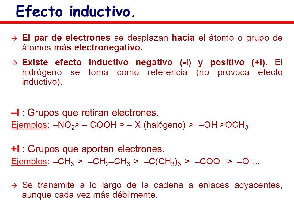 Efecto inductivo. –I : Grupos que retiran electrones.