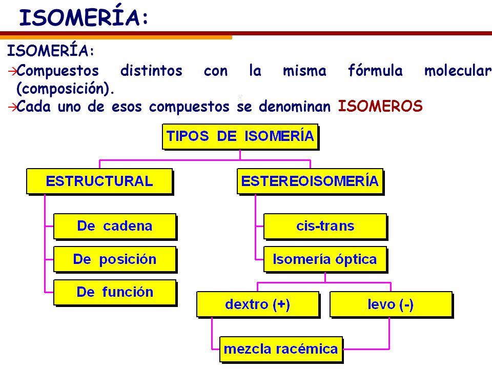 ISOMERÍA: ISOMERÍA: Compuestos distintos con la misma fórmula molecular (composición).