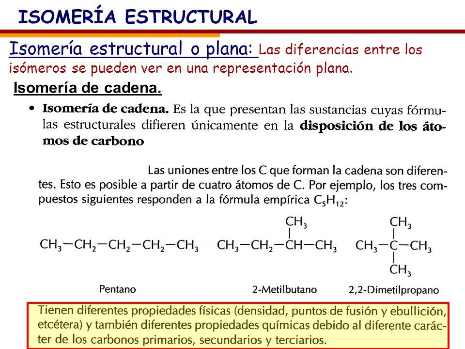 ISOMERÍA ESTRUCTURAL Isomería estructural o plana: Las diferencias entre los isómeros se pueden ver en una representación plana.
