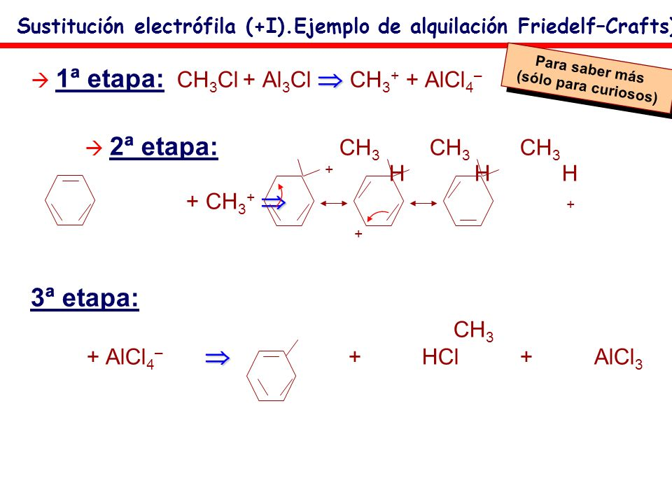 Sustitución electrófila (+I).Ejemplo de alquilación Friedelf–Crafts)