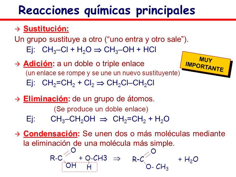 Reacciones químicas principales