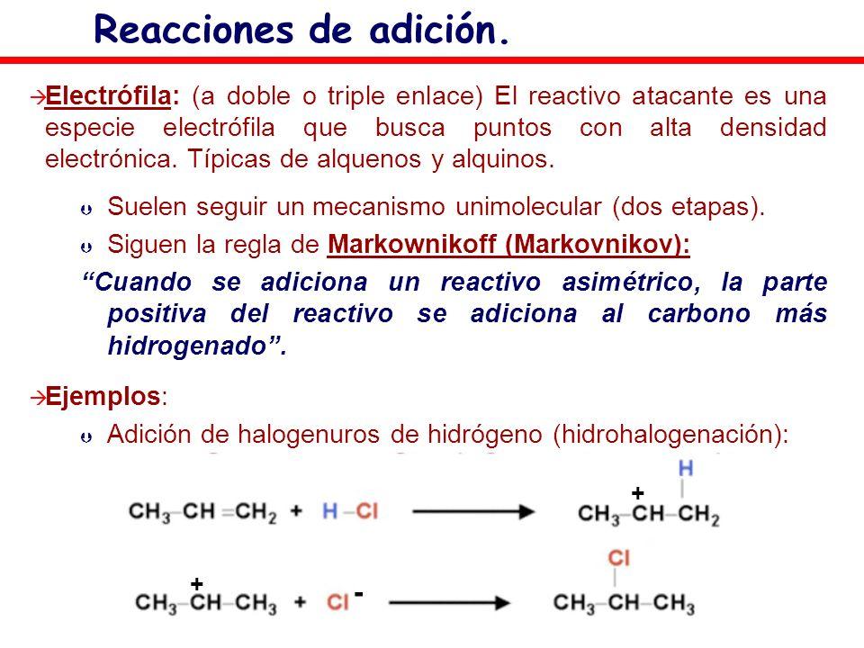 Reacciones de adición. -