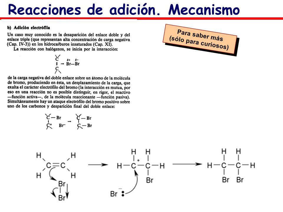 Reacciones de adición. Mecanismo