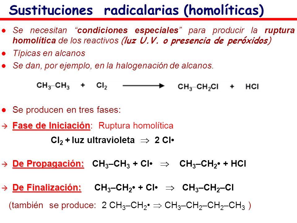 Sustituciones radicalarias (homolíticas)