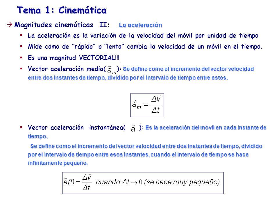 Tema 1: Cinemática Magnitudes cinemáticas II: La aceleración