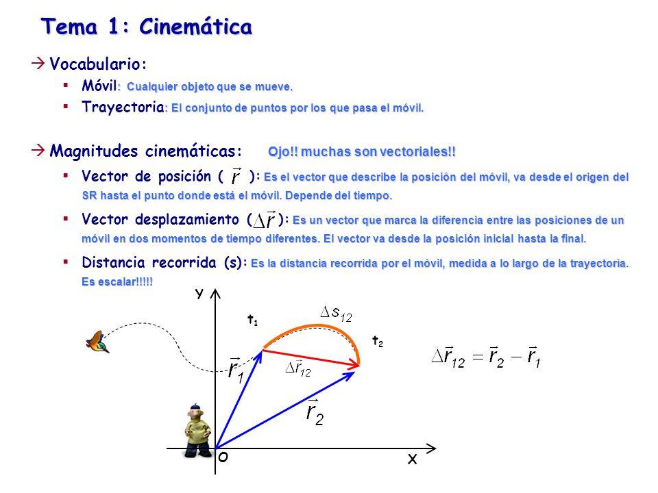 Tema 1: Cinemática Vocabulario: