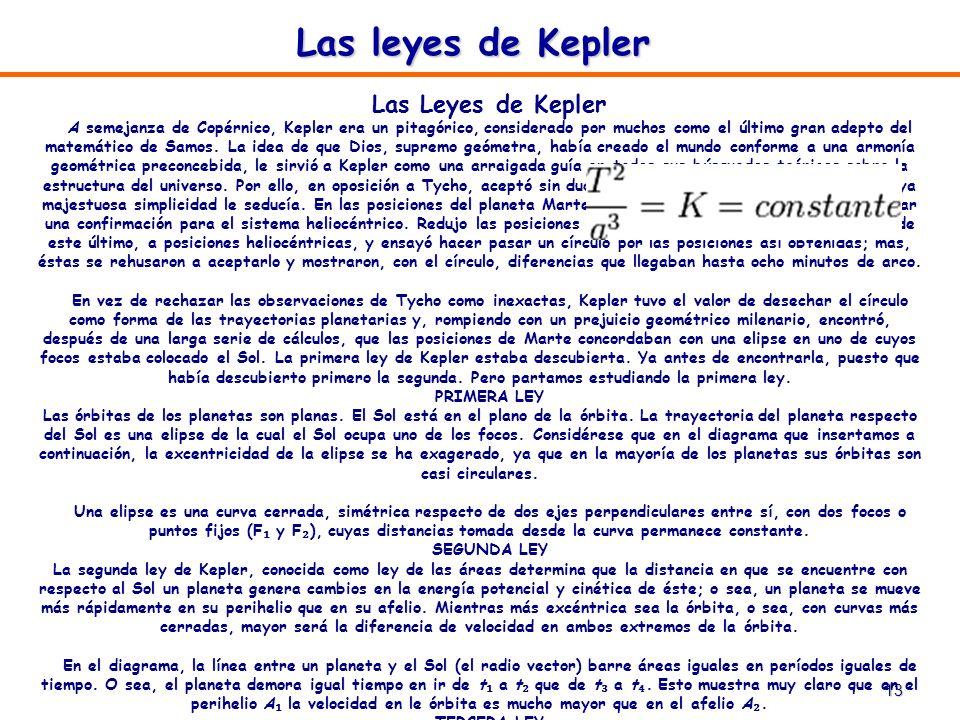 Las leyes de Kepler Las Leyes de Kepler