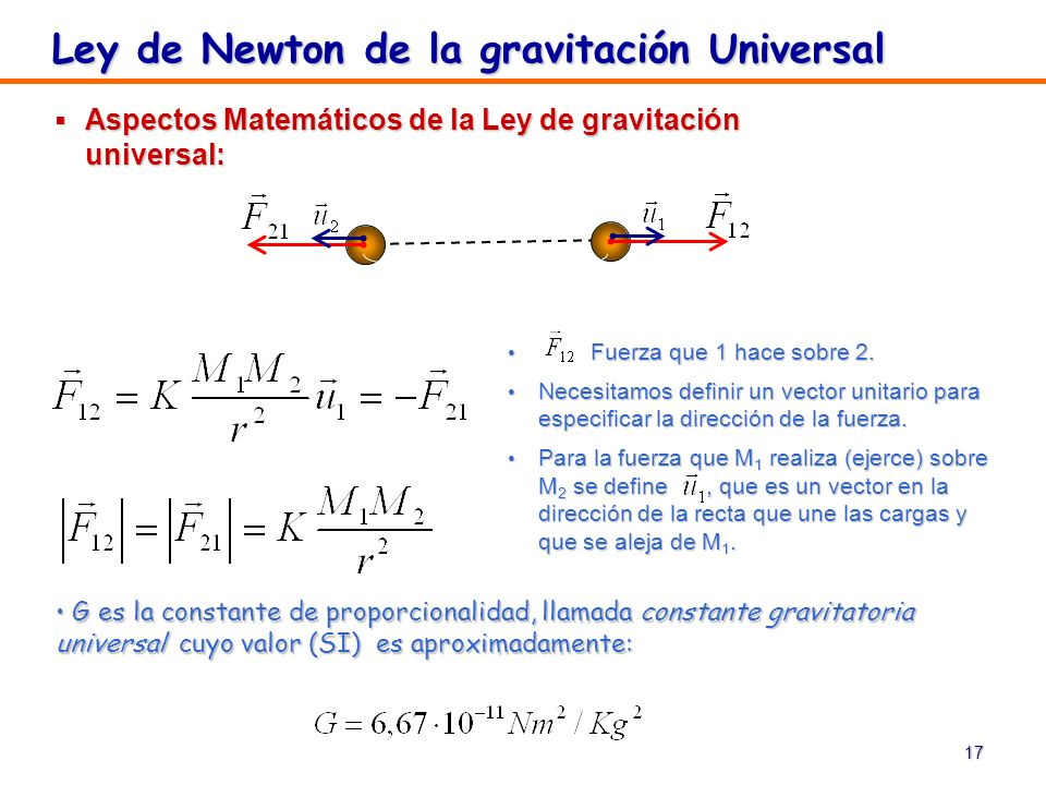 Ley de Newton de la gravitación Universal