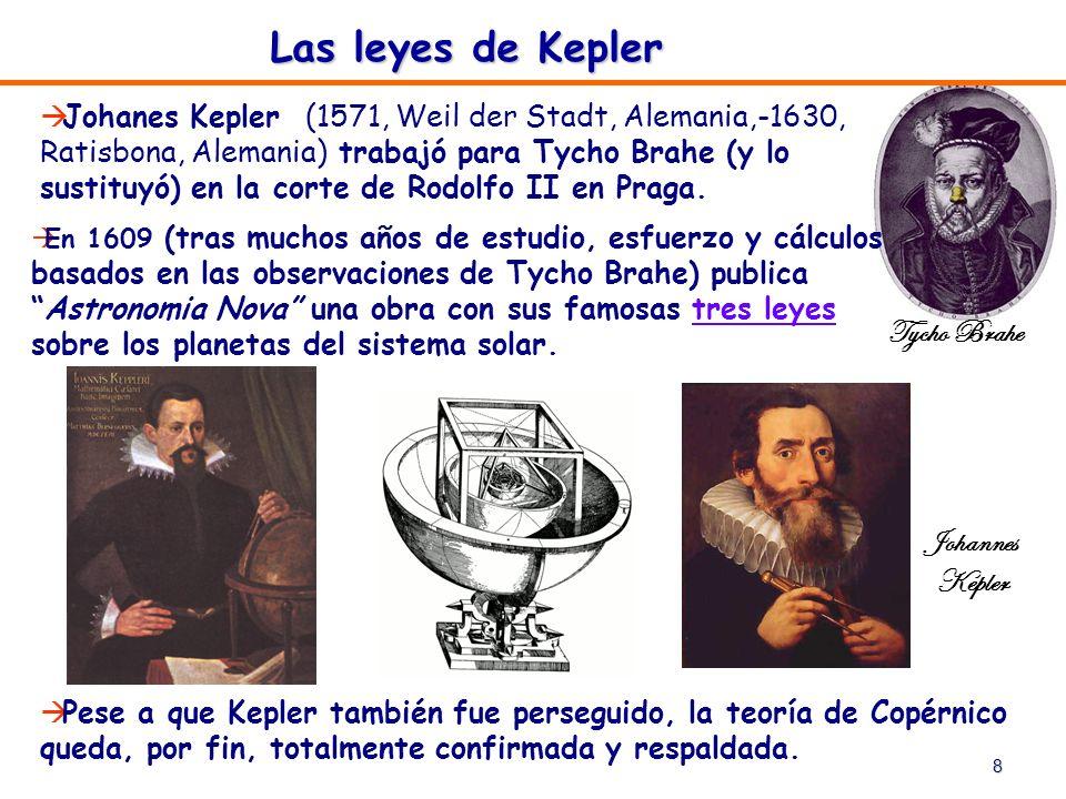 Las leyes de Kepler Tycho Brahe Johannes Kepler