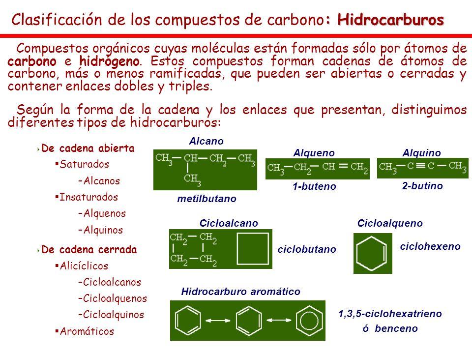Hidrocarburo aromático