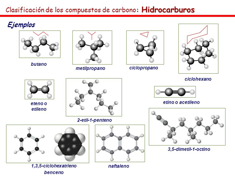 Clasificación de los compuestos de carbono: Hidrocarburos