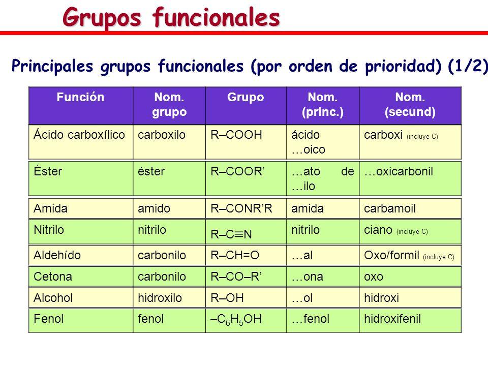 Principales grupos funcionales (por orden de prioridad) (1/2):