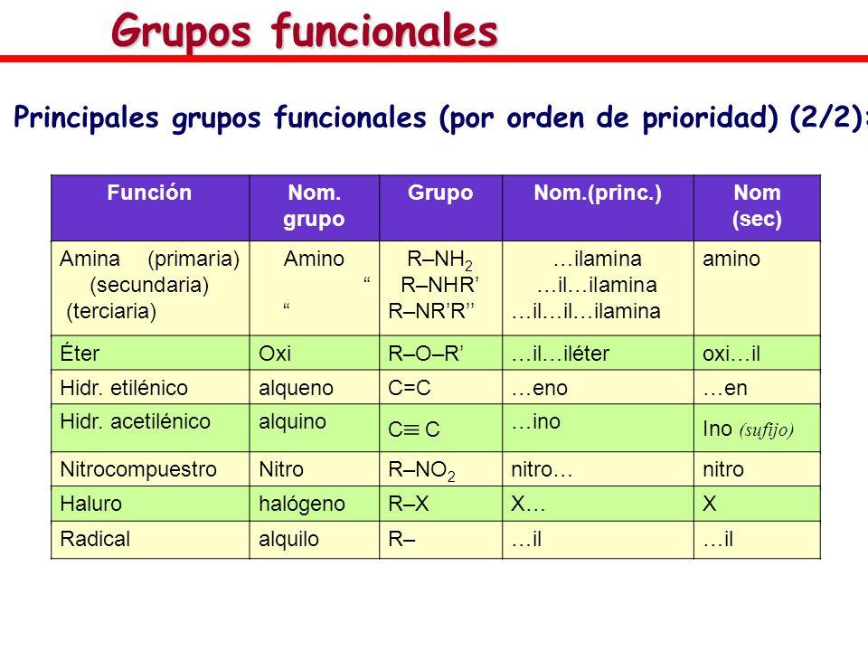 Principales grupos funcionales (por orden de prioridad) (2/2):