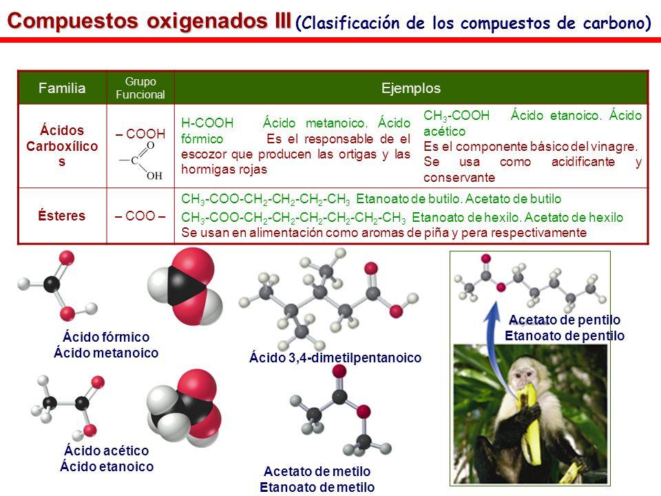 (Clasificación de los compuestos de carbono)