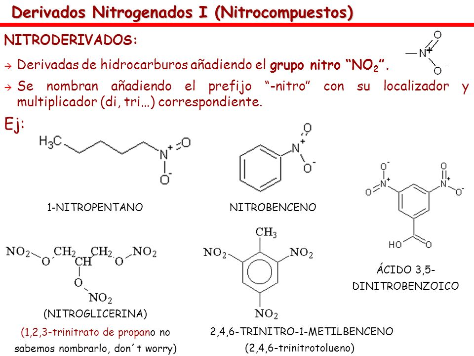 Derivados Nitrogenados I (Nitrocompuestos)