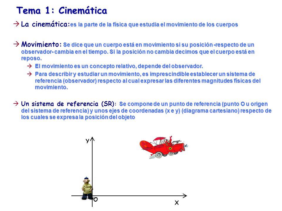 Tema 1: Cinemática La cinemática:es la parte de la física que estudia el movimiento de los cuerpos.