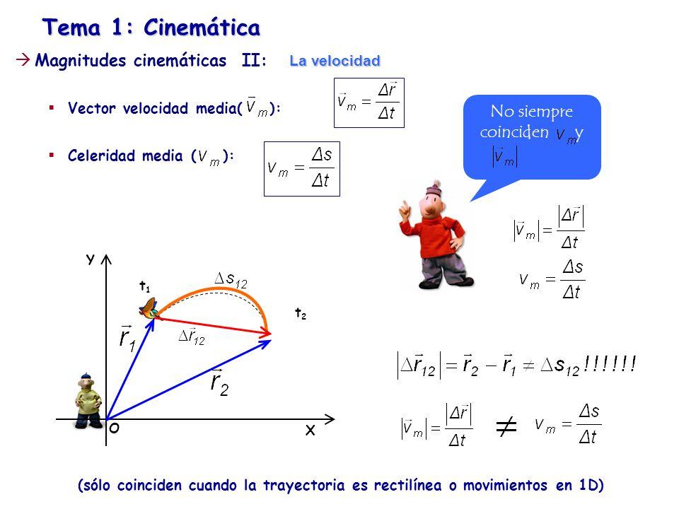 Tema 1: Cinemática Magnitudes cinemáticas II: La velocidad