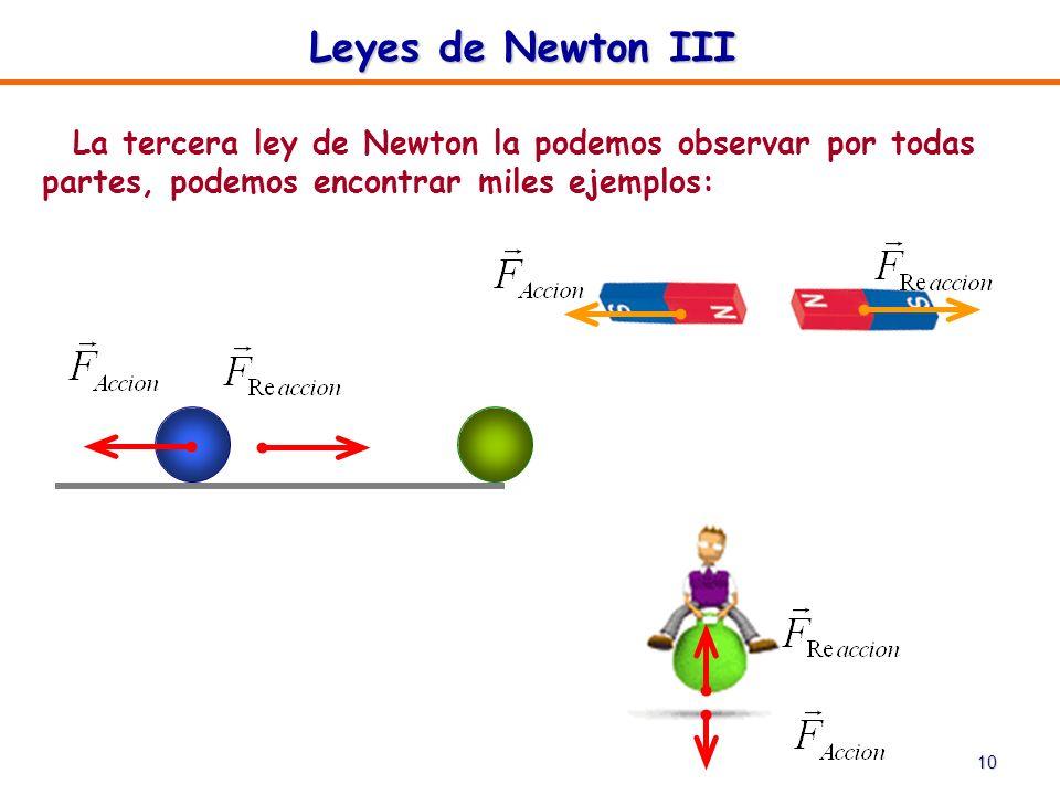 Leyes de Newton III La tercera ley de Newton la podemos observar por todas partes, podemos encontrar miles ejemplos:
