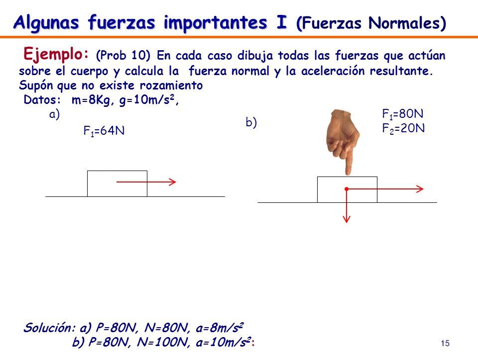 Algunas fuerzas importantes I (Fuerzas Normales)
