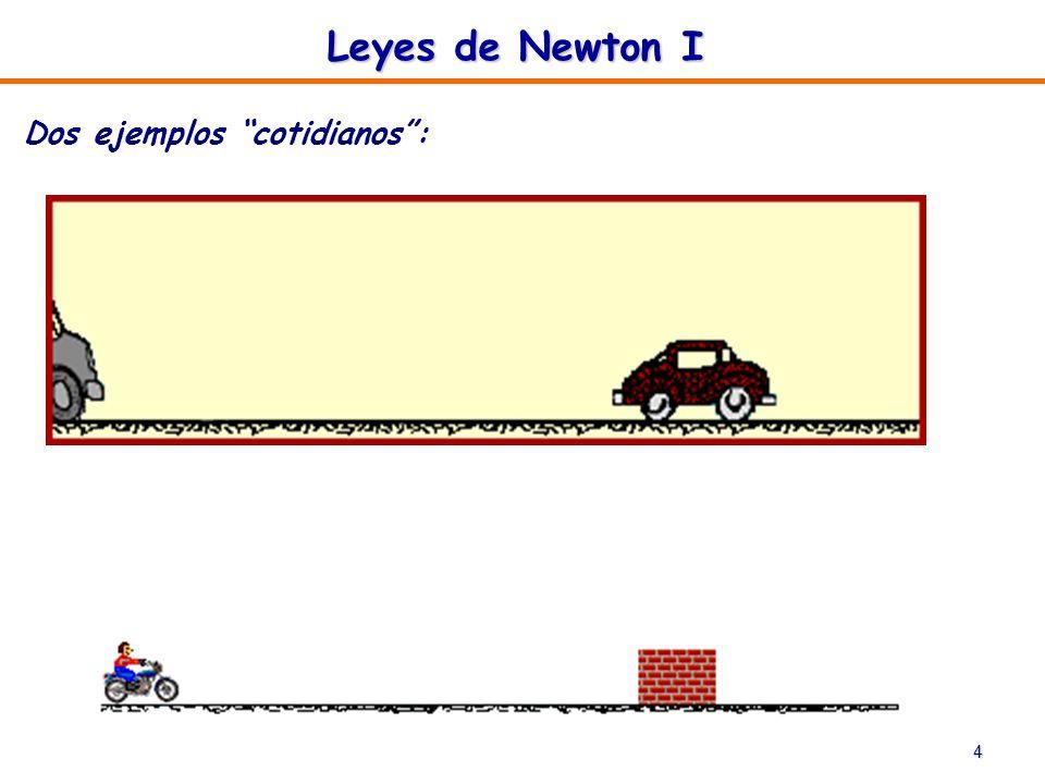 Leyes de Newton I Dos ejemplos cotidianos :