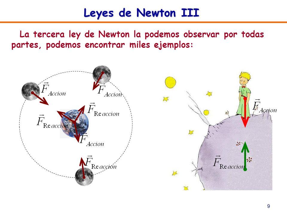 Leyes de Newton IIILa tercera ley de Newton la podemos observar por todas partes, podemos encontrar miles ejemplos: