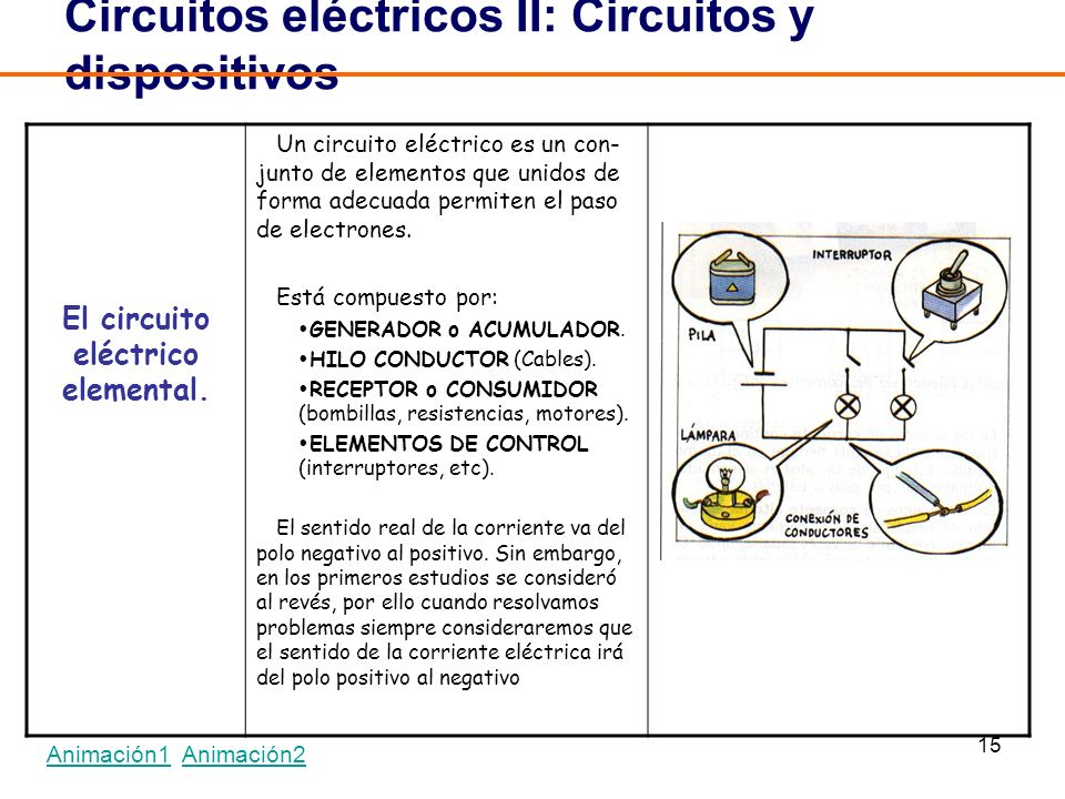 Circuitos eléctricos II: Circuitos y dispositivos