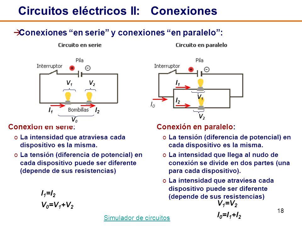 Circuitos eléctricos II: Conexiones