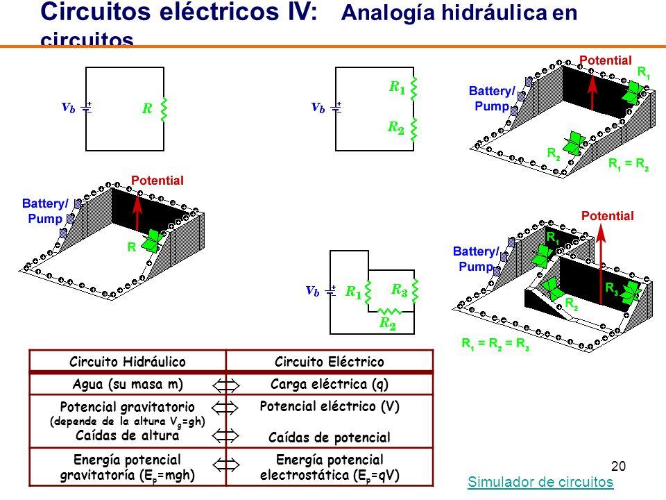 Circuitos eléctricos IV: Analogía hidráulica en circuitos