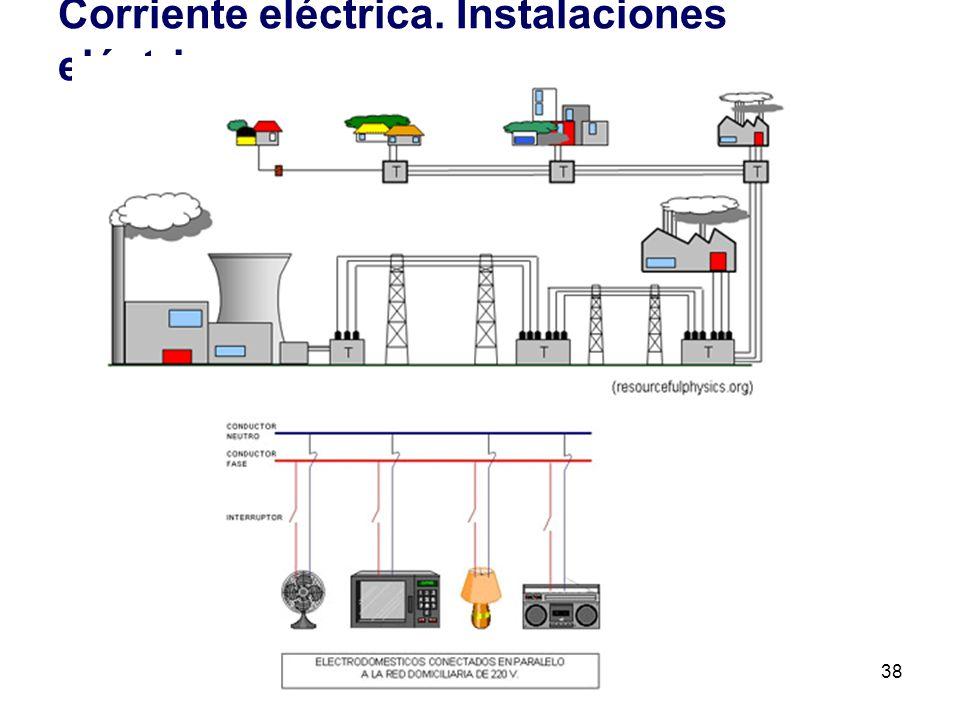 Corriente eléctrica. Instalaciones eléctricas