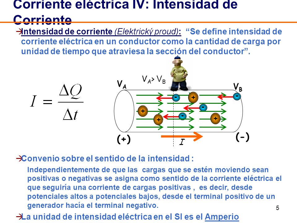 Corriente eléctrica IV: Intensidad de Corriente