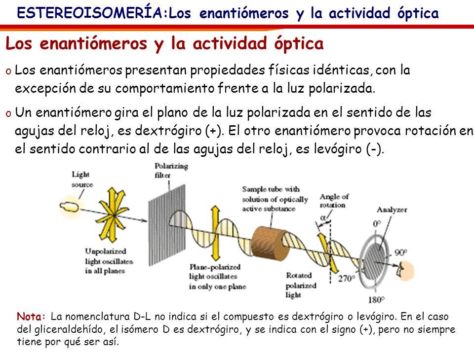 Los enantiómeros y la actividad óptica