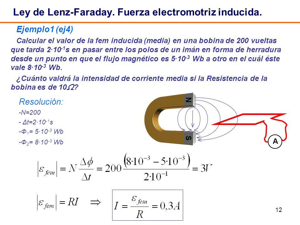Ley de Lenz-Faraday. Fuerza electromotriz inducida.